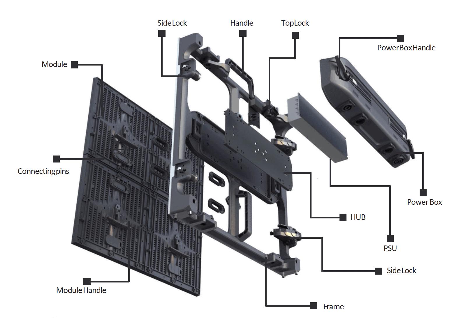 Rental LED Cabinet breakdown