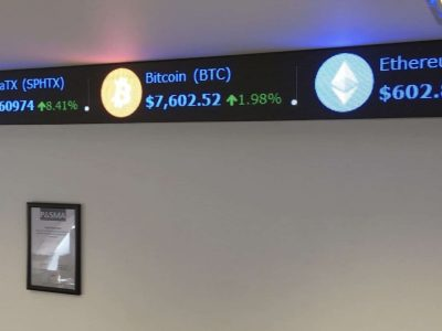 wall led ticker