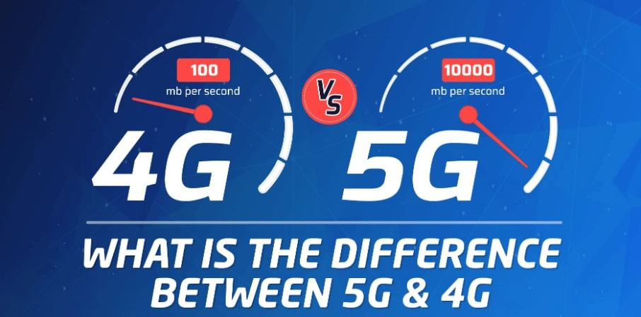 4g vs 5g - speed differences